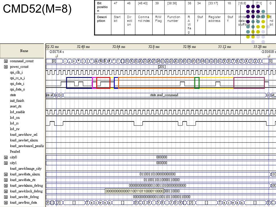 CMD52(M=8) Bit position 47 46 [45:40] 39 [38:36] 35 34 [33:17] 16
